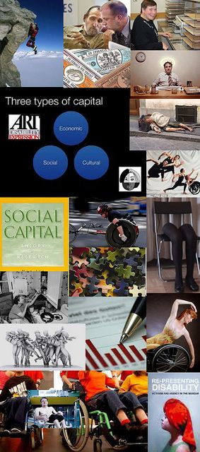 BeInformed_Building Social Capital_photo montage of social  capital images, books, and networks_Part 1 of 5